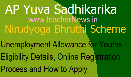 Nirudyoga Bhruthi Scheme in AP - Unemployment Allowance for Youths- Eligibility Details, Online Registration Process