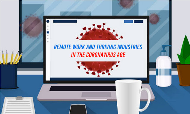 Remote Work and Thriving Industries in the Coronavirus Age: eAskme
