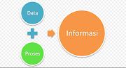 Dynamics NAV adalah solusi ERP terintegrasi yang menjembatani kesenjangan antara Anda & mitra Anda