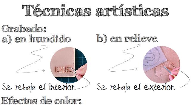 técnicas-grabado-regalos-cuero-personalizados-espana.jpg
