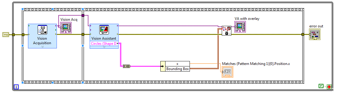 Adventures in LabVIEW: May 2015