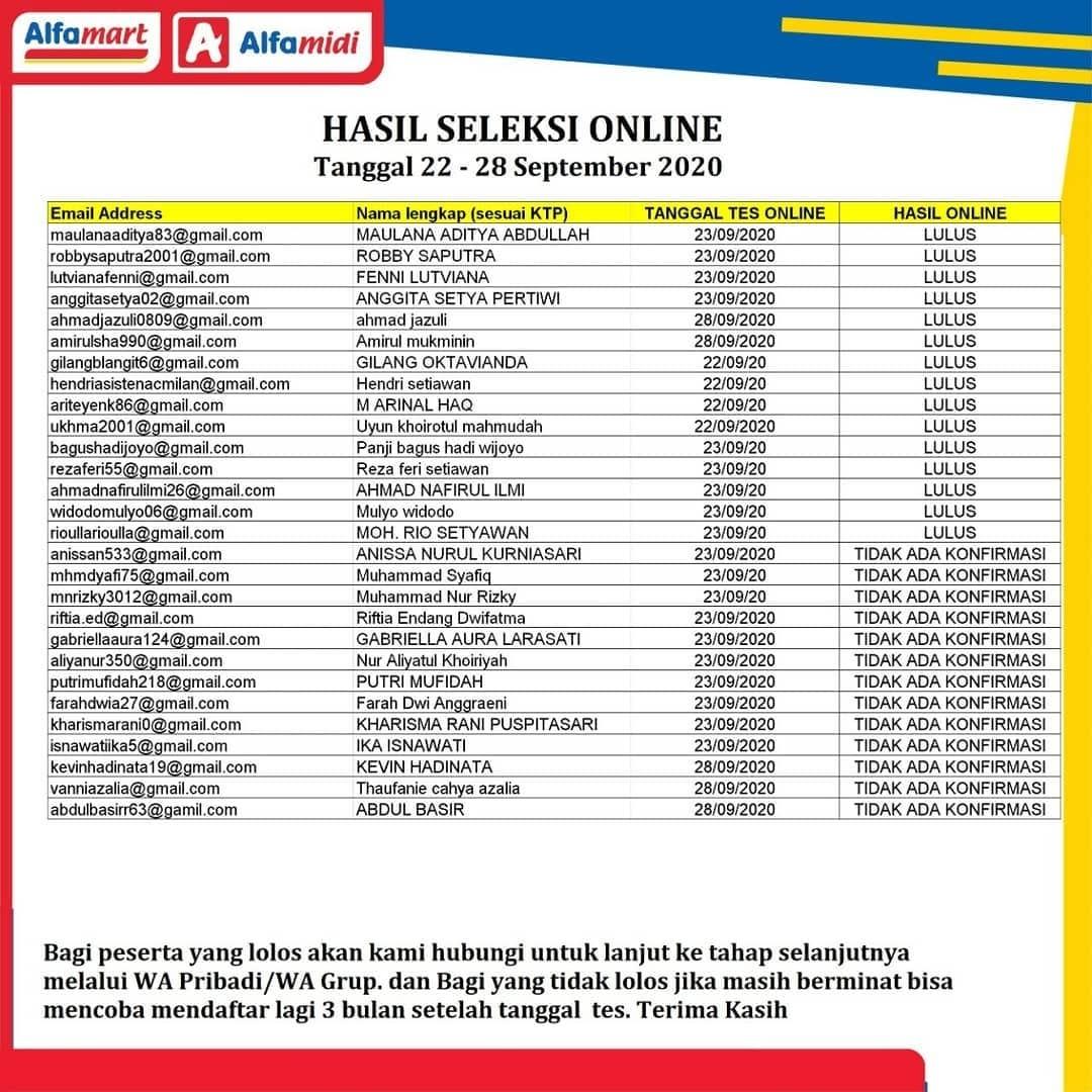 Pengumuman Seleksi Online Alfamart Rembang Tanggal 22-28 September 2020