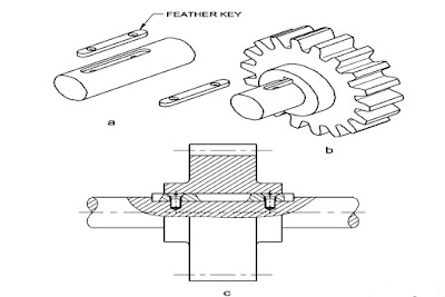 Feather Key