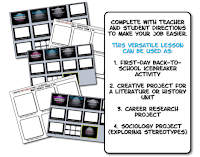 Meme Activity with Student Templates You Can Share Electronically