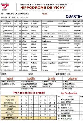 programme quinté Pronostic quinté Mardi 31/08/2021