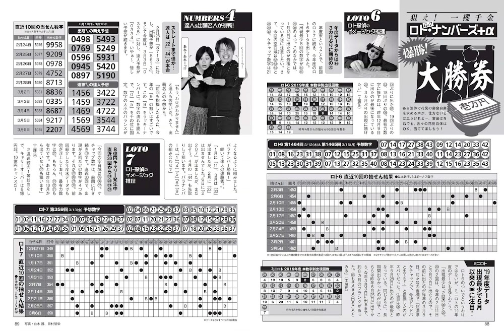 [FLASH] 2020 No.03.24 川崎あや 手島優 吉田莉桜 花澤香菜 他 - idols