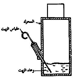 فكره عمل مقياس الزيت في المحرك