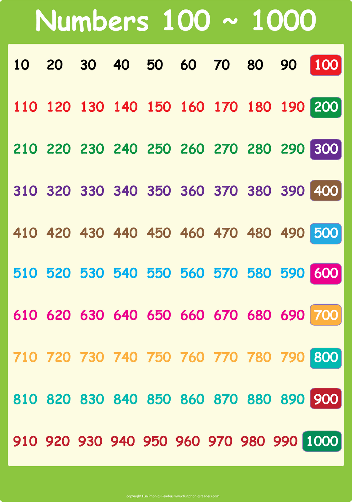 Canny image with printable 100 number chart