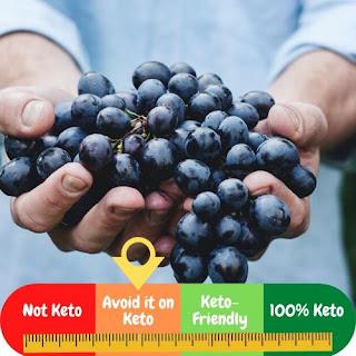 Are Grapes Keto