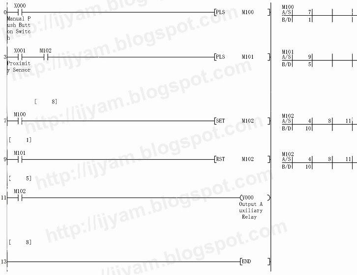 Wire Ladder Diagram Wiring Diagrams Schematics