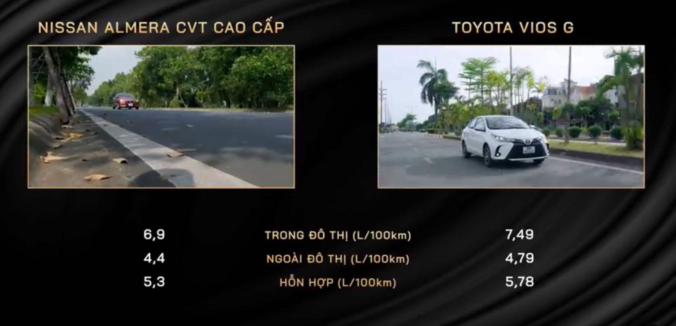 So sánh Toyota Vios và Nissan Almera 2021 về giá bán, trang bị tiện ích. 9