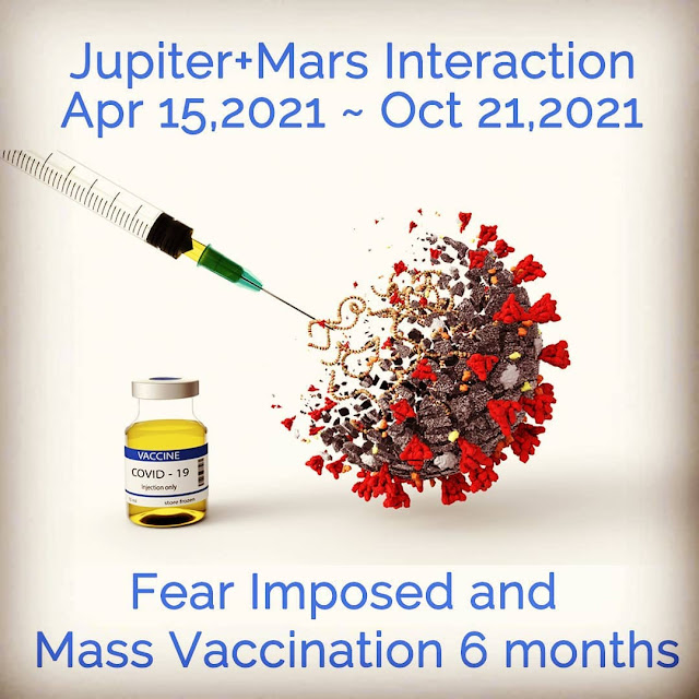coronavirus update 2021
