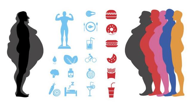 Cara Menurunkan Berat Badan Dengan Cepat Dan Aman