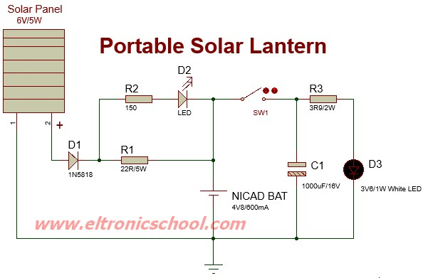 circuit schematic portable solar lantern using 6v 5w panel solar rh electronicindex blogspot com As Seen On Shark Tank Portable Solar Lantern Solar Camping Lanterns