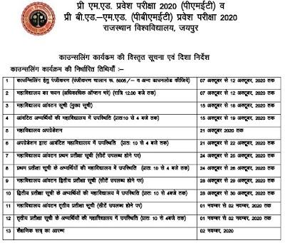 Rajasthan Pre M.Ed Entrance Test