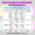 DOSIFICACIÓN DE CONTENIDOS PRIMER GRADO, NOVIEMBRE 2019.