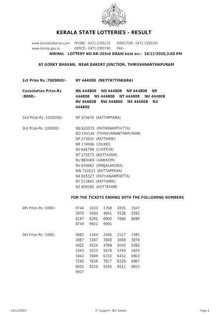 Kerala Lottery Results: 18-12-2020 Nirmal NR-203 Lottery Result nirmal-kerala-lottery-result-nr-203-today-18-12-2020 Kerala Lottery, Nirmal, Nirmal