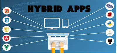 7 Advantages and Disadvantages of Hybrid Apps | Limitations & Benefits of Hybrid Apps