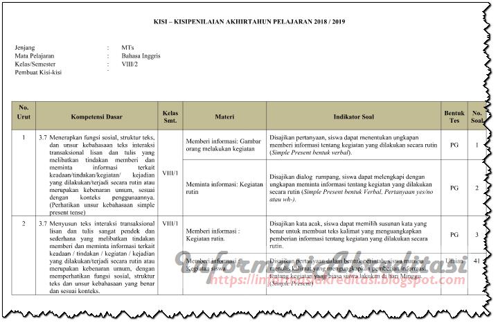 Kisi Kisi Pat Bahasa Inggris Kelas 8 Kurikulum 2013 Revisi Tahun 2019 Informasi Akreditasi