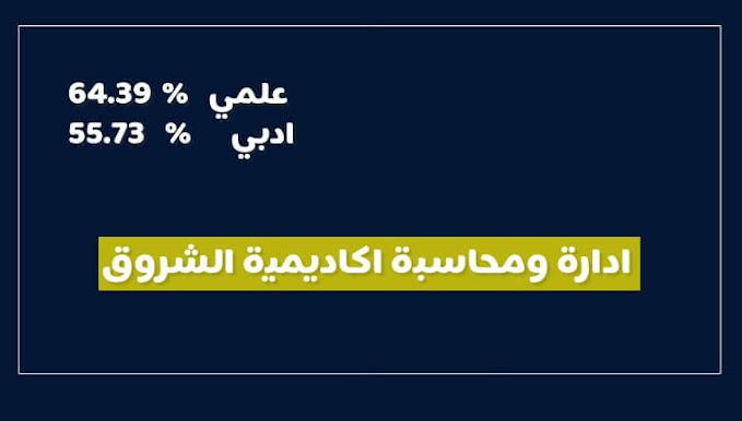 تنسيق اكاديمية الشروق شعبة ادارة ومحاسبة لعام 2020