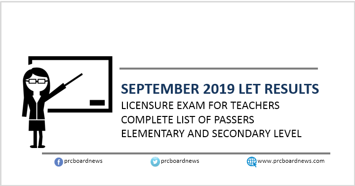RESULT: September 2019 LET teachers board exam list of passers