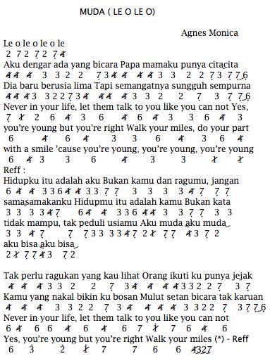 Not Angka Pianika Lagu Agnes Monica Muda ( Le O Le O)