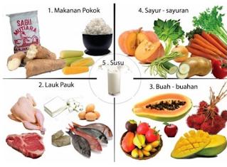 GAMBAR Makanan sehat www.simplenews.me
