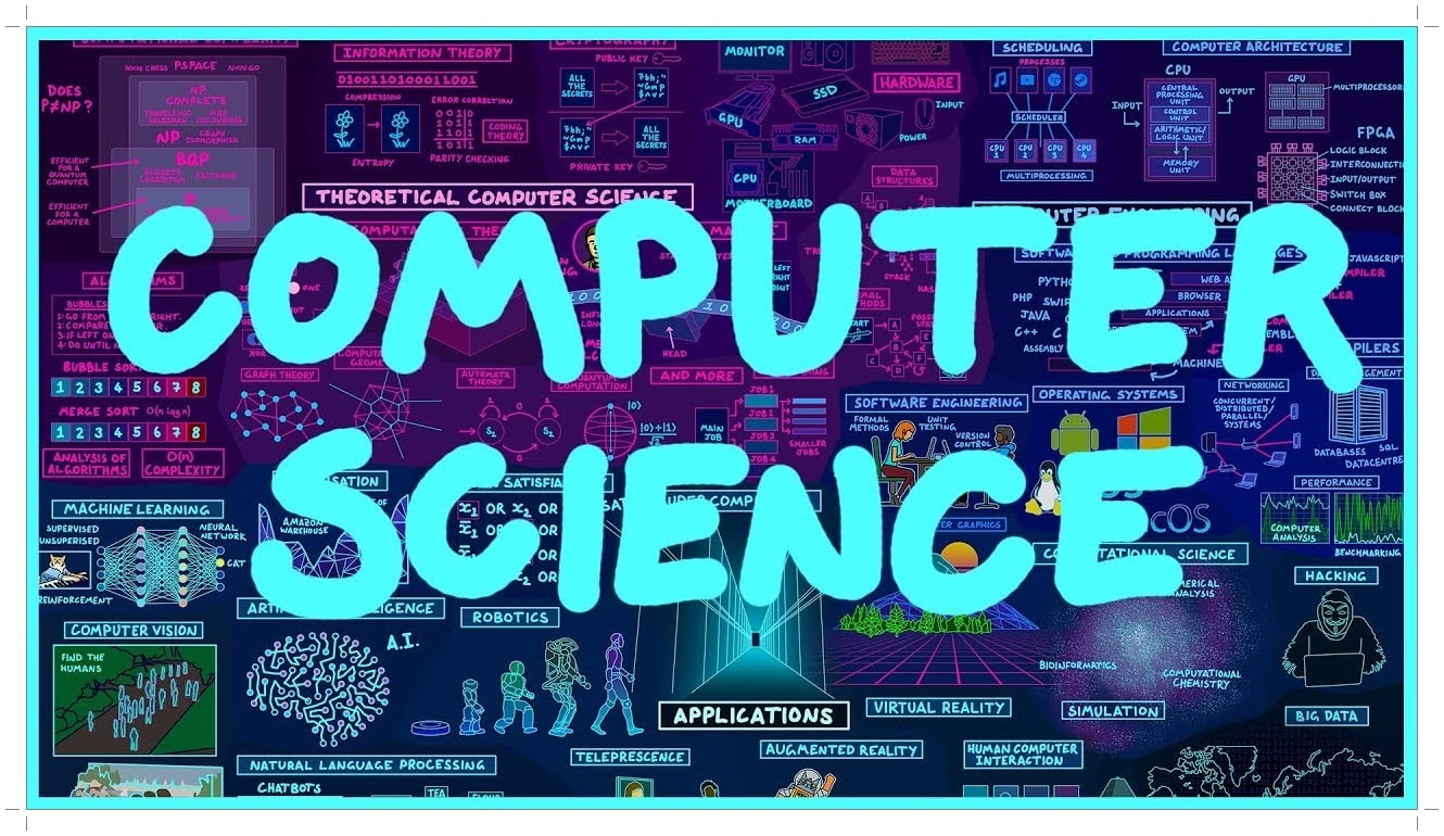Computer Science as a Subject of Study