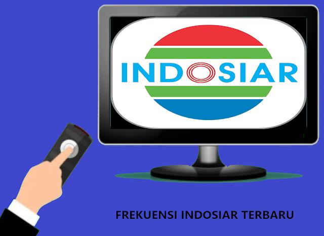 Frekuensi Indosiar Terbaru Di Telkom 4 (Update November 2020)