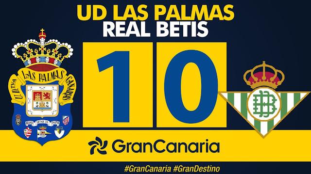 Marcador final UD Las Palmas 1 - 0 Real Betis Balompié