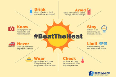 Graphic with sun in the middle and tips for dealing with heat