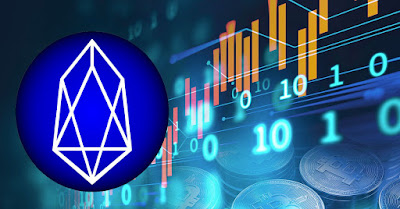 EOS Coin has been on a slow and steady uptrend