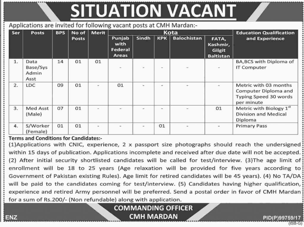 Combined Military Hospital CMH Mardan Jobs Feb 2018