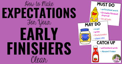 "Image of Early Finisher posters with text, ""How to Make Expectations for your Early Finishers Clear."""
