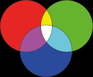 RGB Colour merge