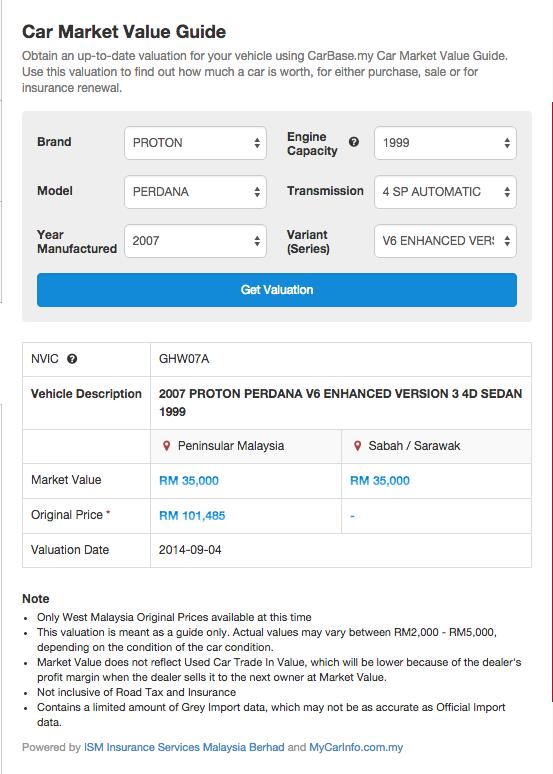 kedekut malaysian malaysia new used car valuation guide. Black Bedroom Furniture Sets. Home Design Ideas