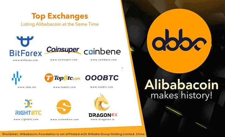 Alibabacoin tersedia di 9 market koin kripto