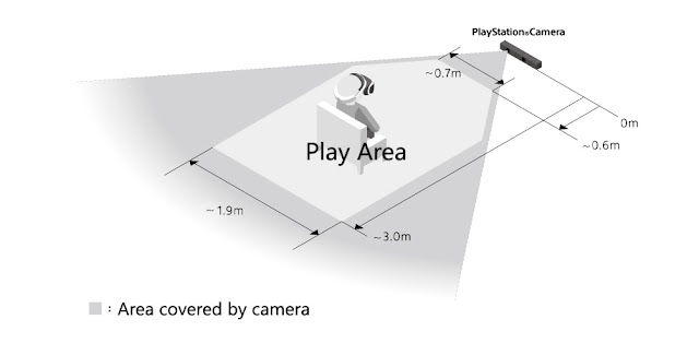 O Playstation VR chegará em outubro, oferecendo jogos distintos como Rigs, Driveclub VR e Until Dawn: Rush of Blood.