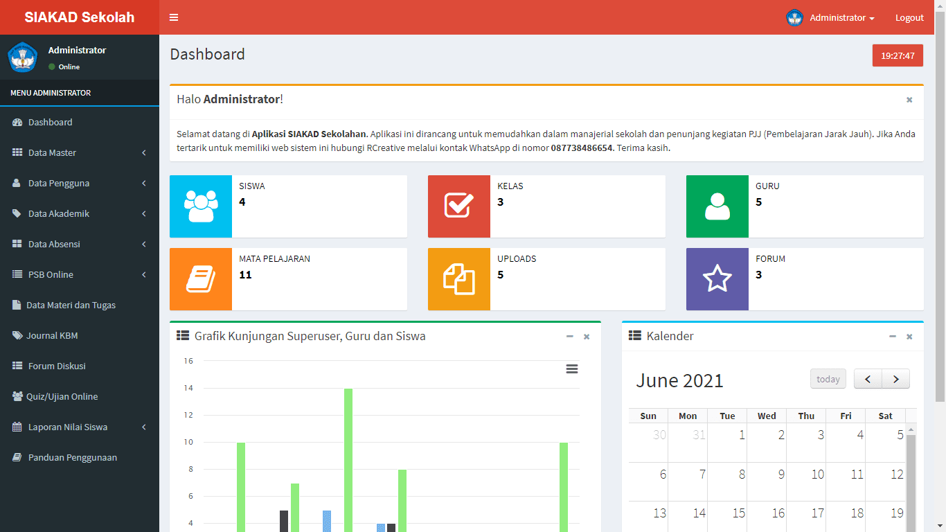 Tampilan halaman dashboard administrator