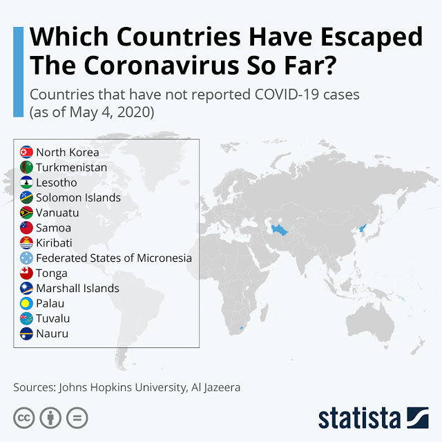 Are There Any Countries Safe From Covid-19? #infographic