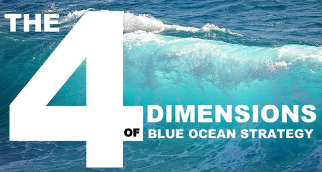 INSIGHT | The Four Dimensions of Blue Ocean Strategy