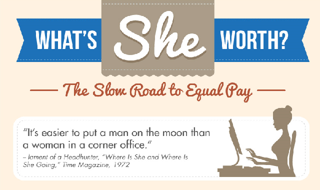 What's She Worth? The Slow Road to Equal Pay #infographic