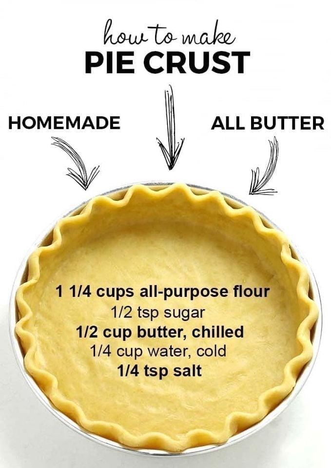 Perfect Homemade Pie Crust