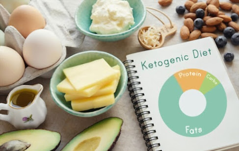 How to Start a Keto Diet Plan