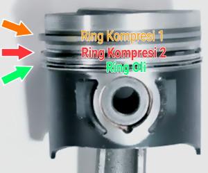 cara+memasang+ring+piston