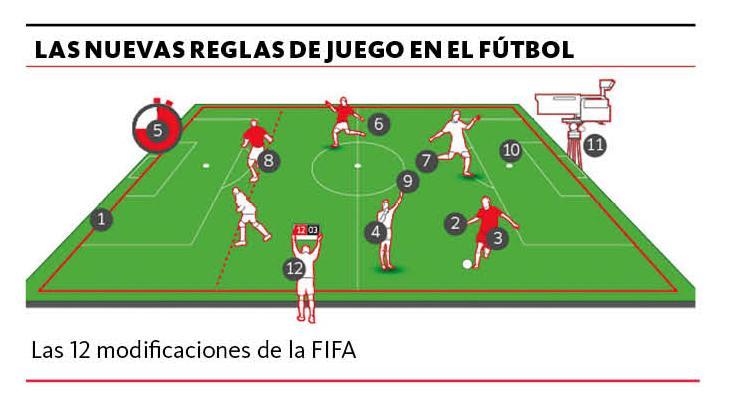 Los rbitros se capacitan por nuevas reglas rbitros de for Regla fuera de juego futbol