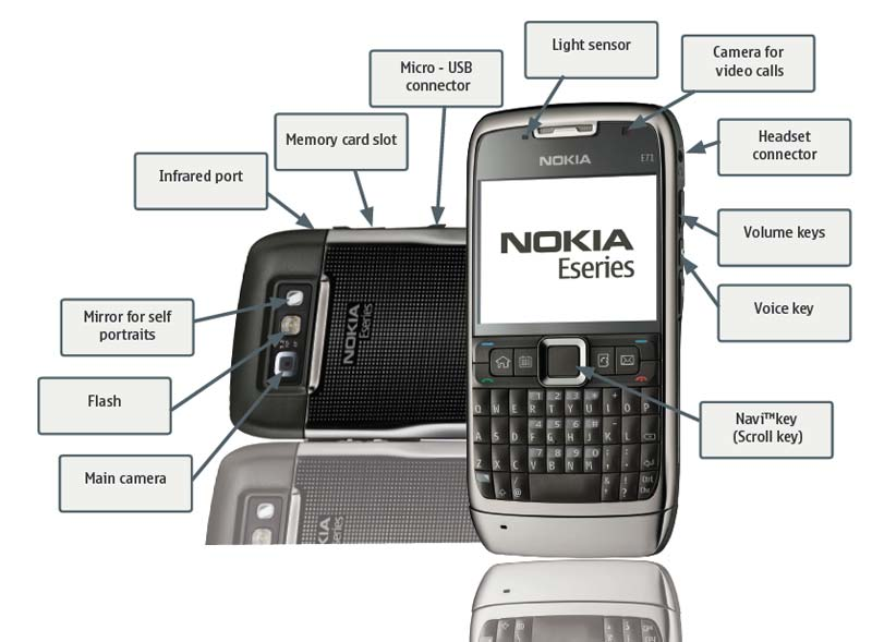 Download whatsapp app for nokia e71
