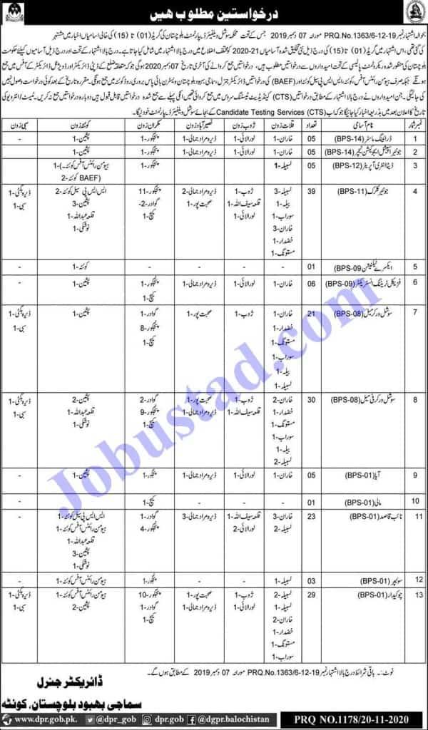 Jobs In Social Welfare Department Balochistan Nov 2020