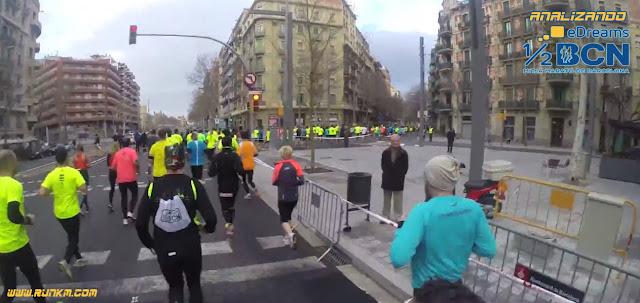 Analizando eDreams Mitja Marató Barcelona