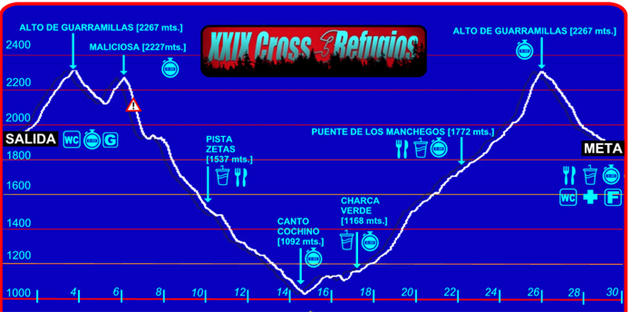 Cross Tres Refugios